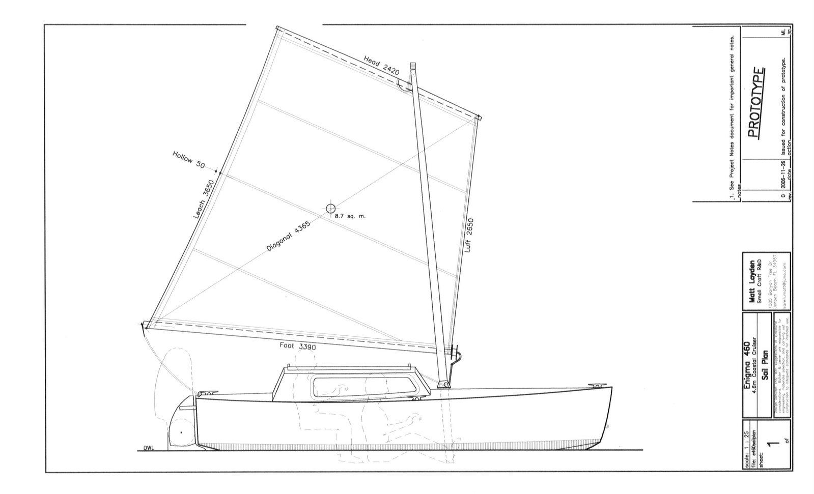 dave u0027s wiki enigma sailboat